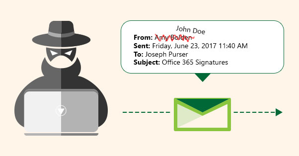 Is your email domain being spoofed?